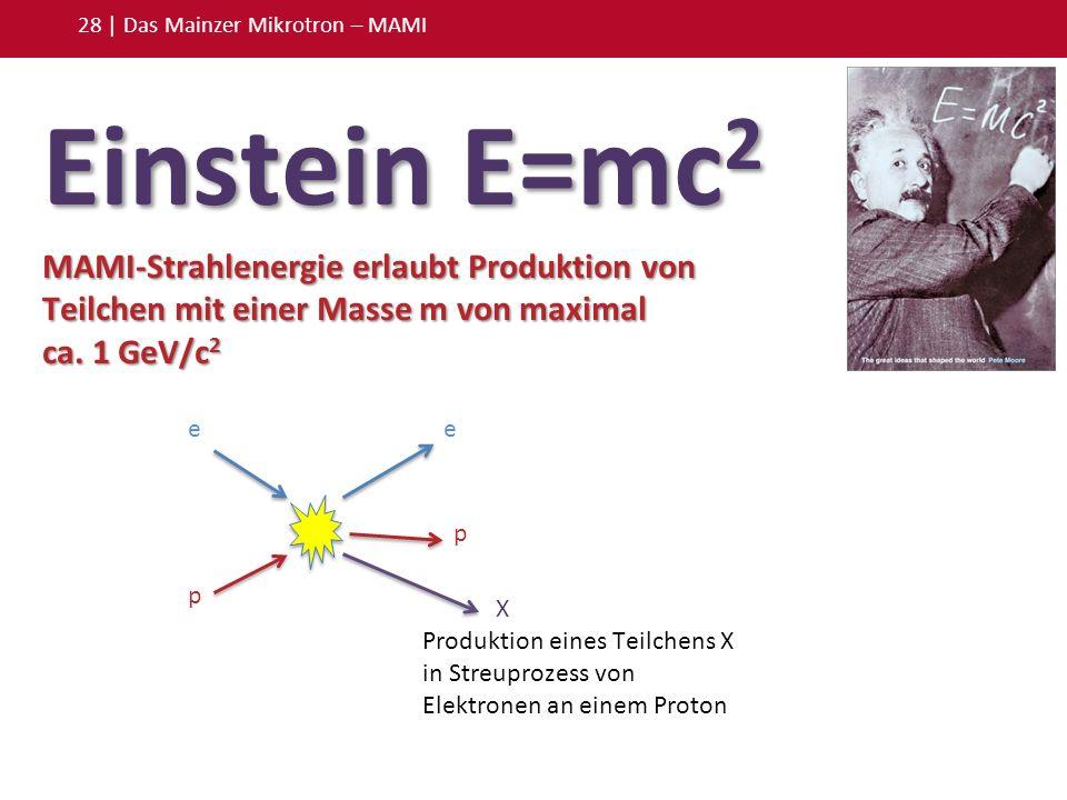 28 | Das Mainzer Mikrotron – MAMI Einstein E=mc 2 MAMI-Strahlenergie erlaubt Produktion von Teilchen mit einer Masse m von maximal ca. 1 GeV/c 2 e p e