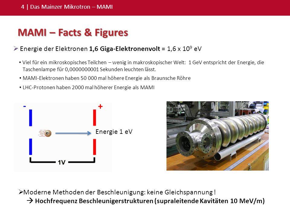 4 | Das Mainzer Mikrotron – MAMI MAMI – Facts & Figures Energie der Elektronen 1,6 Giga-Elektronenvolt = 1,6 x 10 9 eV Energie 1 eV Viel für ein mikro