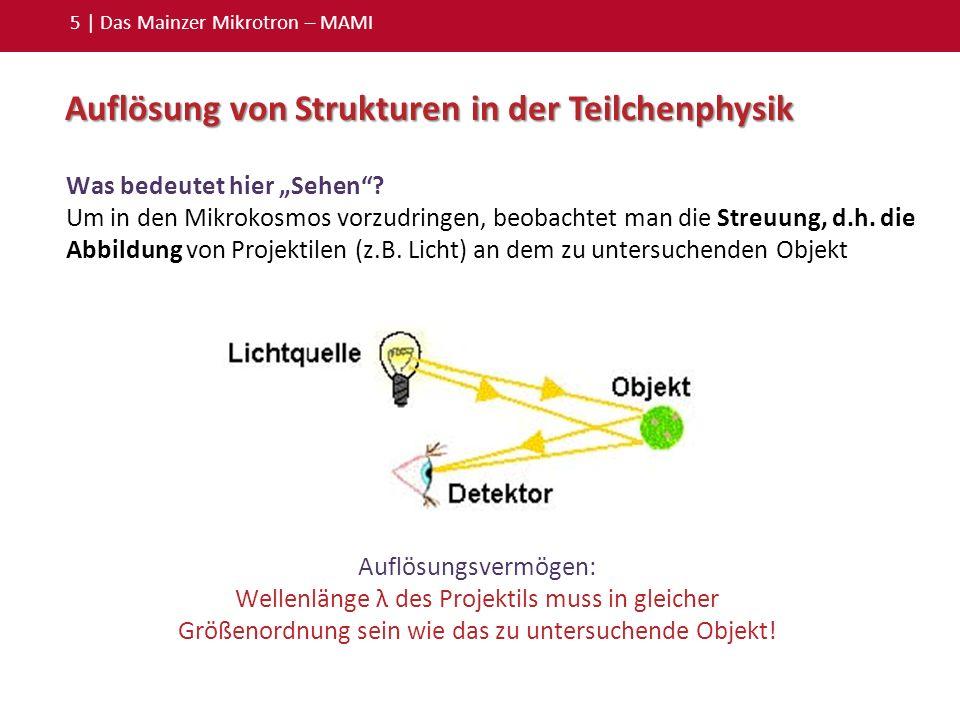 5 | Das Mainzer Mikrotron – MAMI Was bedeutet hier Sehen? Um in den Mikrokosmos vorzudringen, beobachtet man die Streuung, d.h. die Abbildung von Proj
