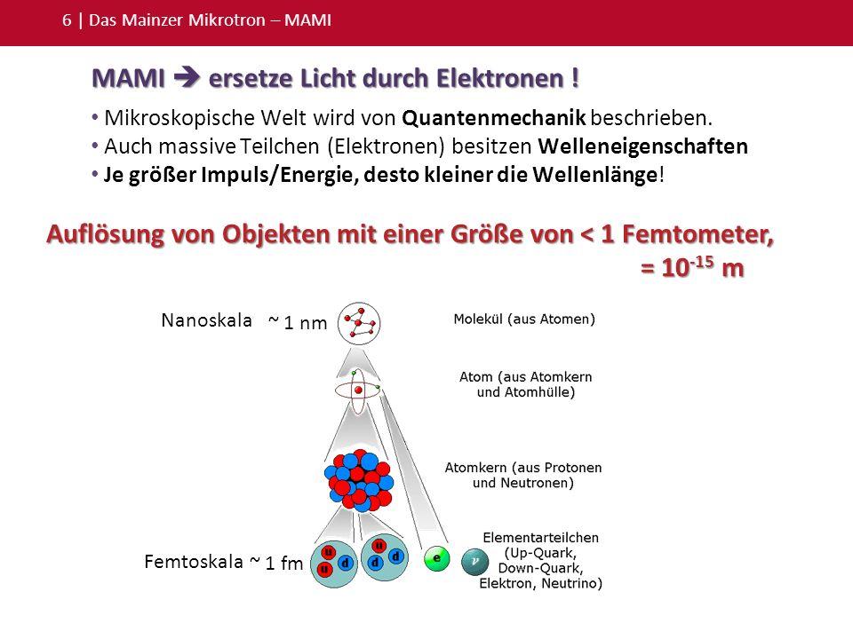 6 | Das Mainzer Mikrotron – MAMI Mikroskopische Welt wird von Quantenmechanik beschrieben. Auch massive Teilchen (Elektronen) besitzen Welleneigenscha