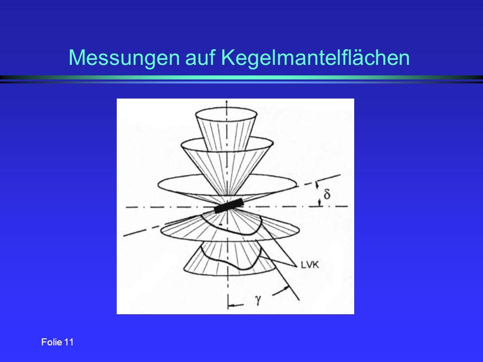 Folie 10 Messungen in C-Ebenen Der verwendete Aufbau ermöglicht Messungen in C-Ebenen sowie auf Kegelmantelflächen