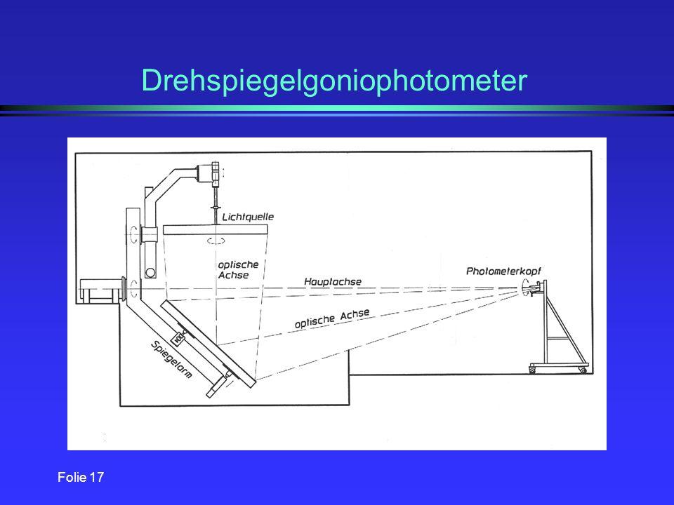Folie 16 Kalibrierung der Meßeinrichtung l erfolgt über eine Lichtstärke -Normallampe. l benötigt stabile Gleichhochspannungsquelle 1% Spannungsänderu