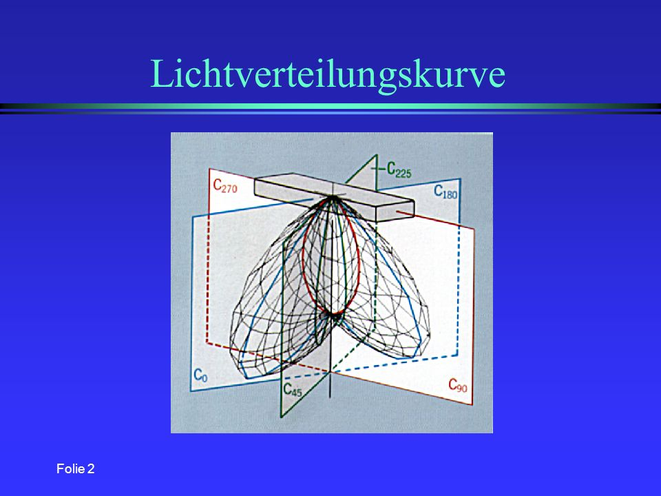Folie 2 Lichtverteilungskurve