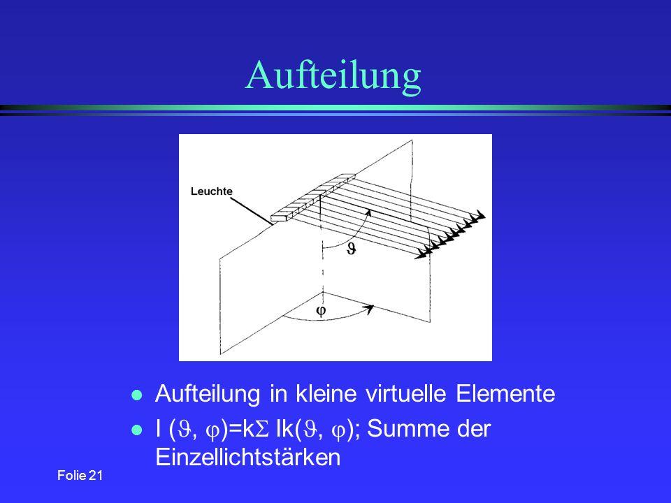 Folie 20 Meßprinzip l Messung mit: CCD-Kamera, Herumführen um die ruhende Leuchte auf Kugelbahn l Aufnahme von Flächenelementen und Leuchtdichten in Abhängigkeit von: - Position der CCD-Kamera - Bildorte der Kamera - Lichtstärkerichtungen