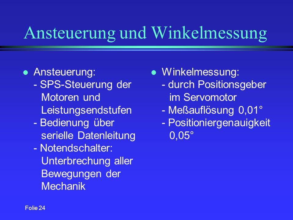 Folie 23 Drehachsen l äußerer Rahmen: senkrechte Achse l innerer Rahmen: horizontale Achse l min. Winkel: -10° max. Winkel: 370° l min.Winkel: 5° max.