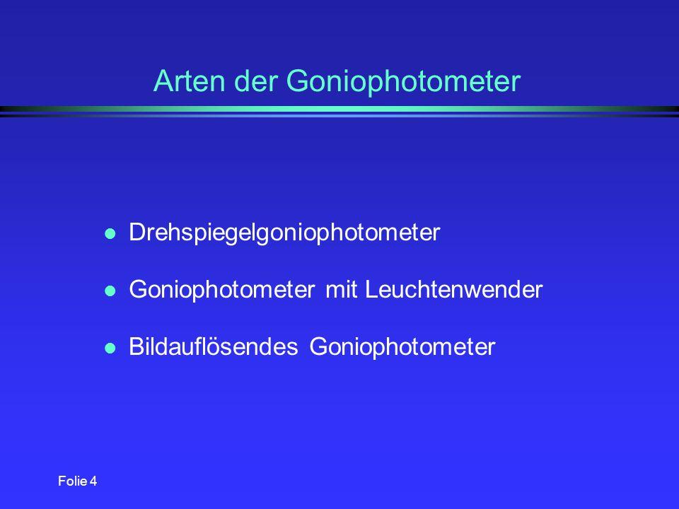 Folie 4 Arten der Goniophotometer l Drehspiegelgoniophotometer l Goniophotometer mit Leuchtenwender l Bildauflösendes Goniophotometer