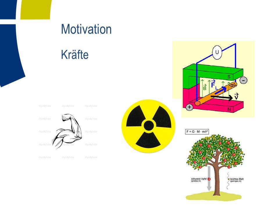 Motivation Kräfte