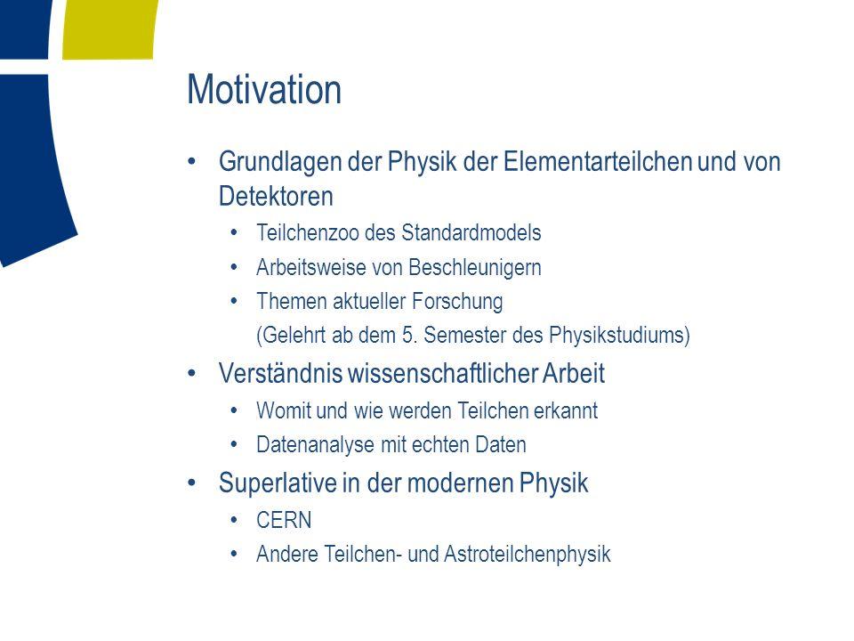 Motivation Grundlagen der Physik der Elementarteilchen und von Detektoren Teilchenzoo des Standardmodels Arbeitsweise von Beschleunigern Themen aktuel