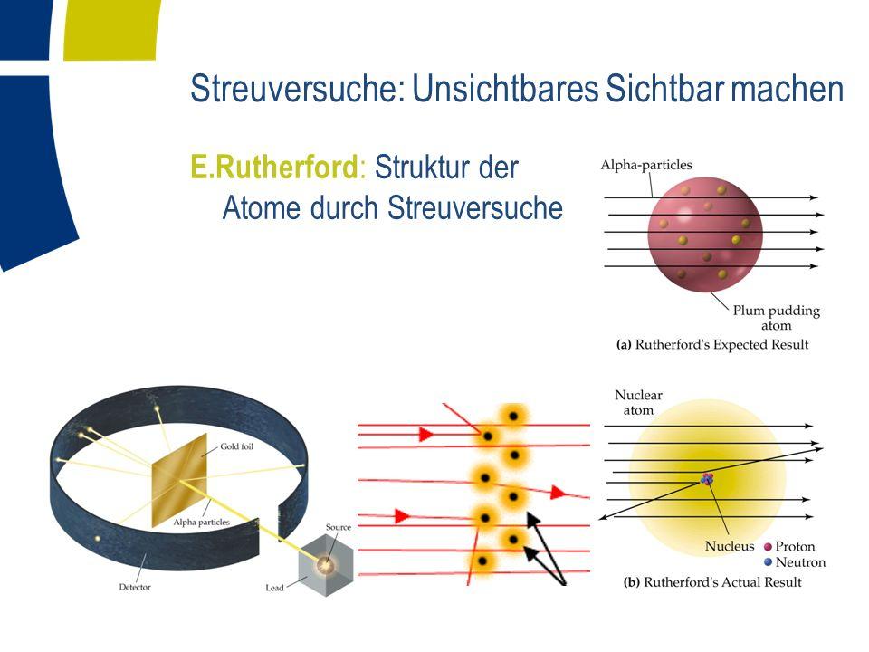 Streuversuche: Unsichtbares Sichtbar machen E.Rutherford : Struktur der Atome durch Streuversuche