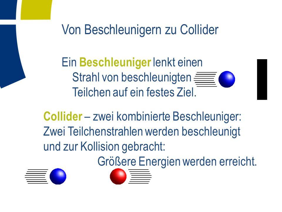 Arten von Experimenten Elektron-Positron -Collider: Präzisionsmessungen LEP, CERN in Genf bis 2000 (bis 105 GeV pro Strahl) ILC (International Linear Collider) ab 2015(?) Elektron-Proton -Collider: Substrukturmessungen HERA, DESY in Hamburg, bis 2007 (e: 30 GeV, p: 920 GeV) Hadron-Hadron -Collider: Enteckungsmaschienen TEVATRON, FERMILAB in Chicago, bis 2009 (900 GeV pro Strahl) LHC, CERN in Genf (Proton-Proton) seit 2009 (7000 GeV pro Strahl)