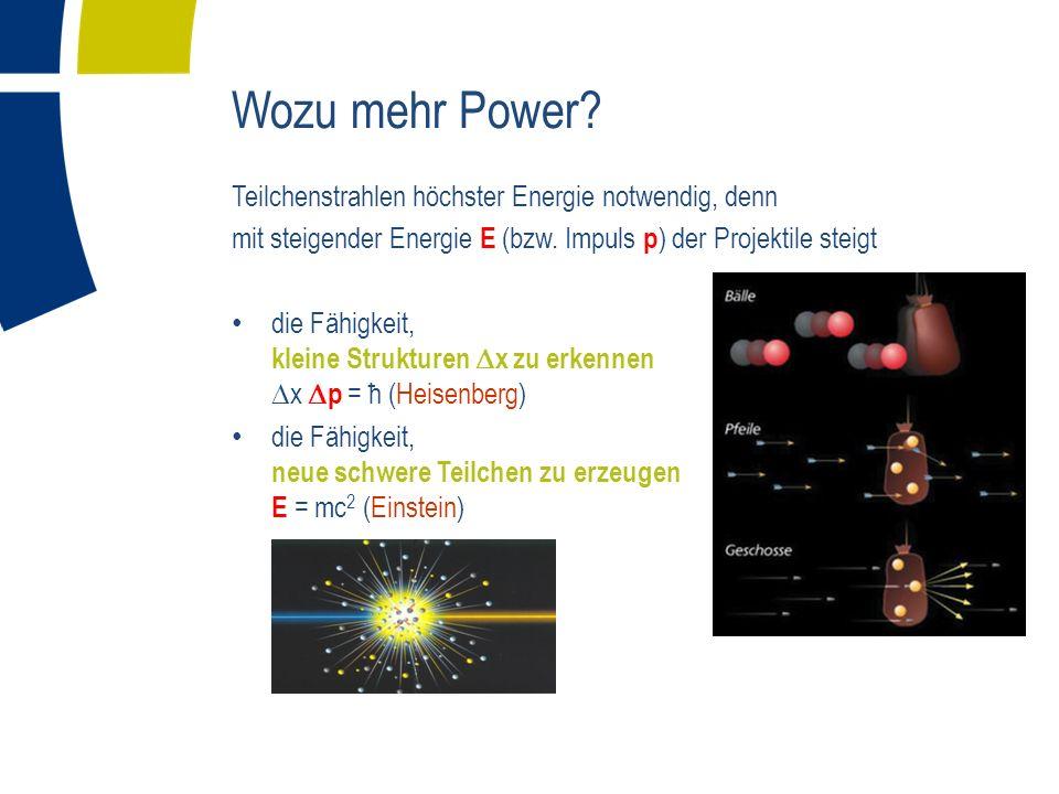 Wozu mehr Power? Teilchenstrahlen höchster Energie notwendig, denn mit steigender Energie E (bzw. Impuls p ) der Projektile steigt die Fähigkeit, klei