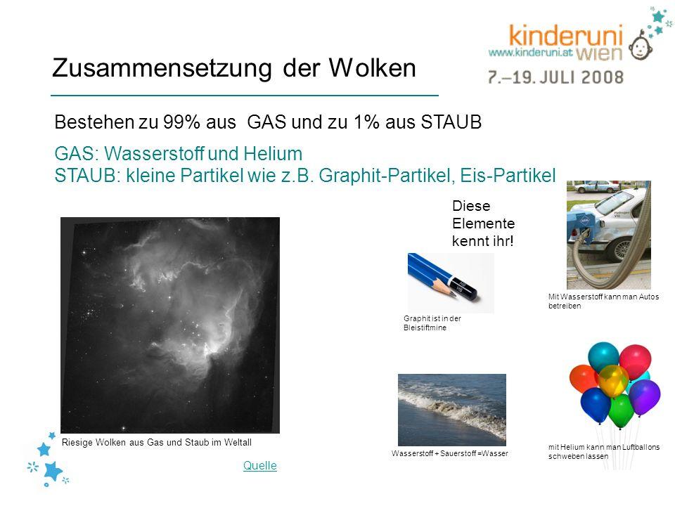 Zusammensetzung der Wolken Bestehen zu 99% aus GAS und zu 1% aus STAUB GAS: Wasserstoff und Helium STAUB: kleine Partikel wie z.B. Graphit-Partikel, E