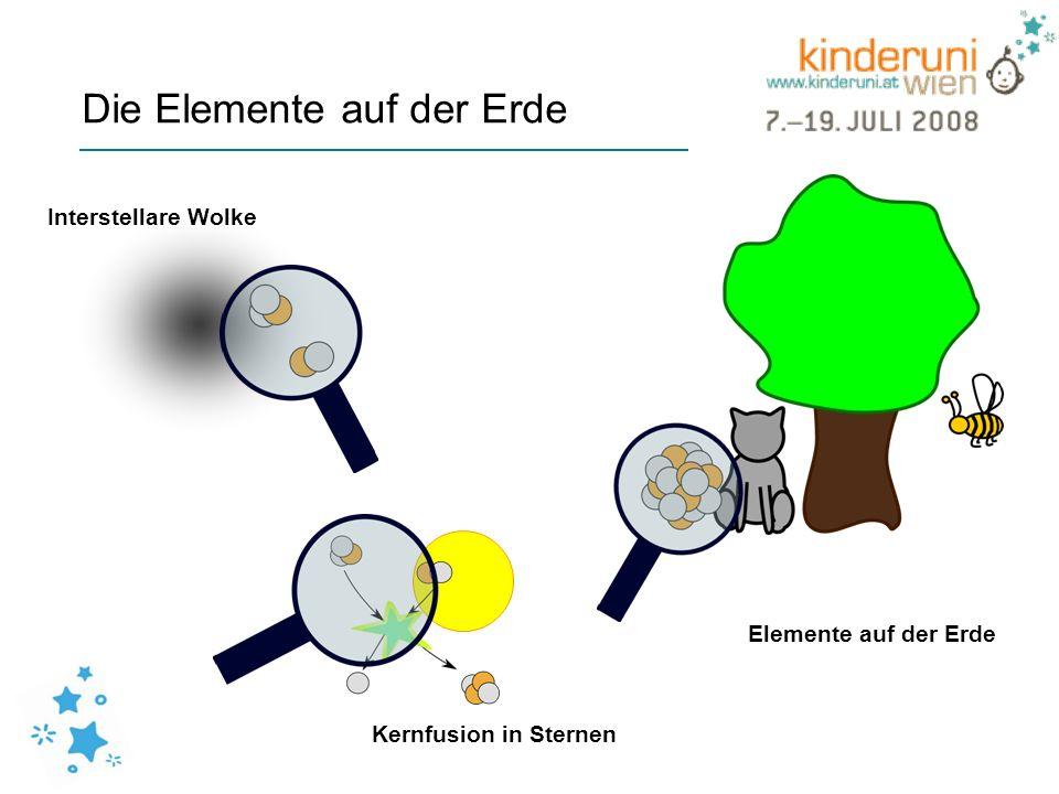 Die Elemente auf der Erde Interstellare Wolke Kernfusion in Sternen Elemente auf der Erde