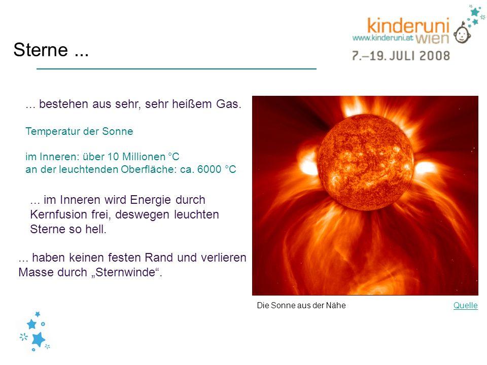 Sterne...... bestehen aus sehr, sehr heißem Gas. Temperatur der Sonne im Inneren: über 10 Millionen °C an der leuchtenden Oberfläche: ca. 6000 °C Die