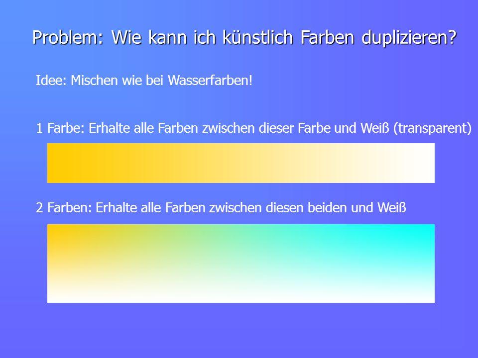 Problem: Wie kann ich künstlich Farben duplizieren? Idee: Mischen wie bei Wasserfarben! 1 Farbe: Erhalte alle Farben zwischen dieser Farbe und Weiß (t
