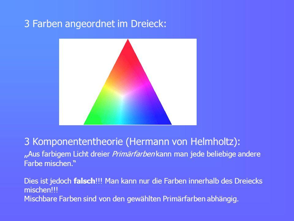 3 Farben angeordnet im Dreieck: 3 Komponententheorie (Hermann von Helmholtz): Aus farbigem Licht dreier Primärfarben kann man jede beliebige andere Fa