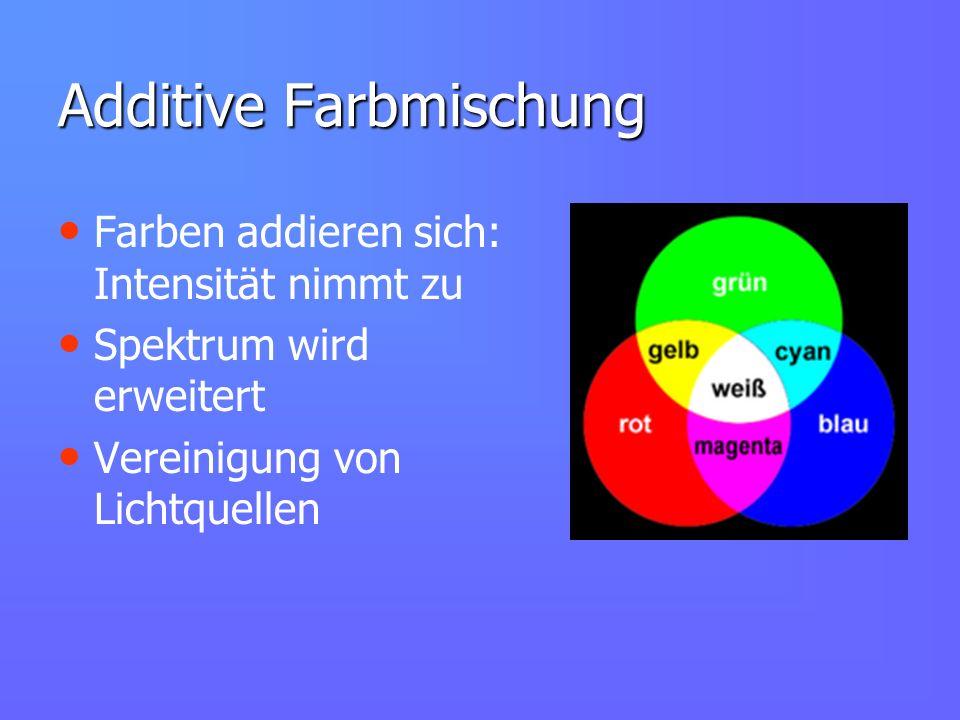 Additive Farbmischung Farben addieren sich: Intensität nimmt zu Spektrum wird erweitert Vereinigung von Lichtquellen