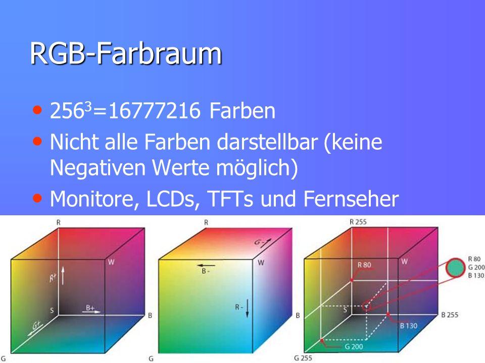 RGB-Farbraum 256 3 =16777216 Farben Nicht alle Farben darstellbar (keine Negativen Werte möglich) Monitore, LCDs, TFTs und Fernseher