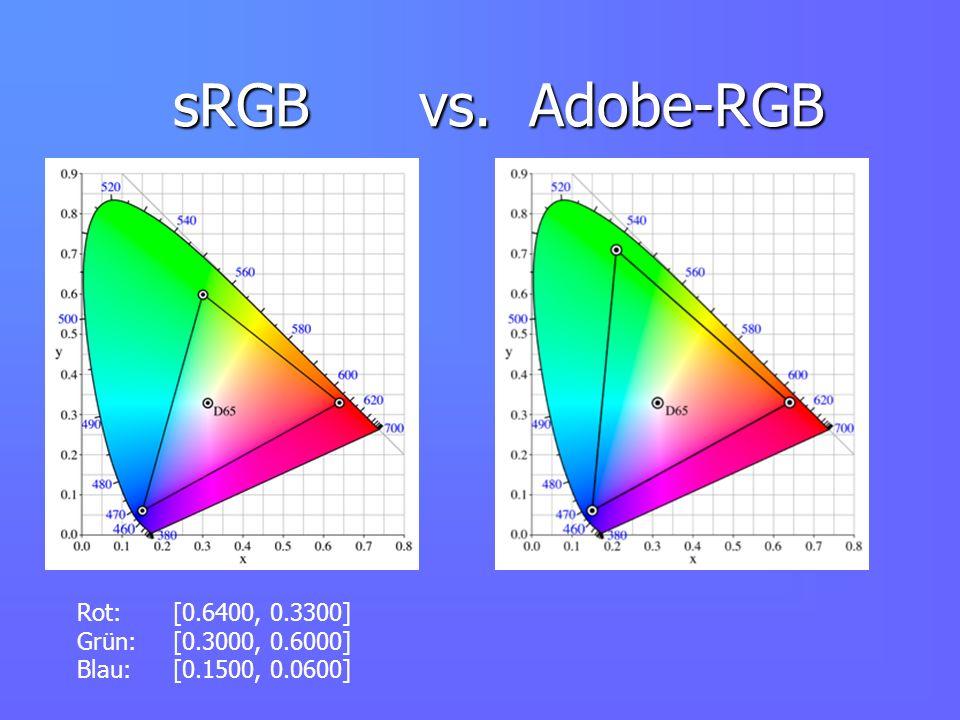 sRGB vs. Adobe-RGB sRGB vs. Adobe-RGB Rot:[0.6400, 0.3300] Grün:[0.3000, 0.6000] Blau:[0.1500, 0.0600]