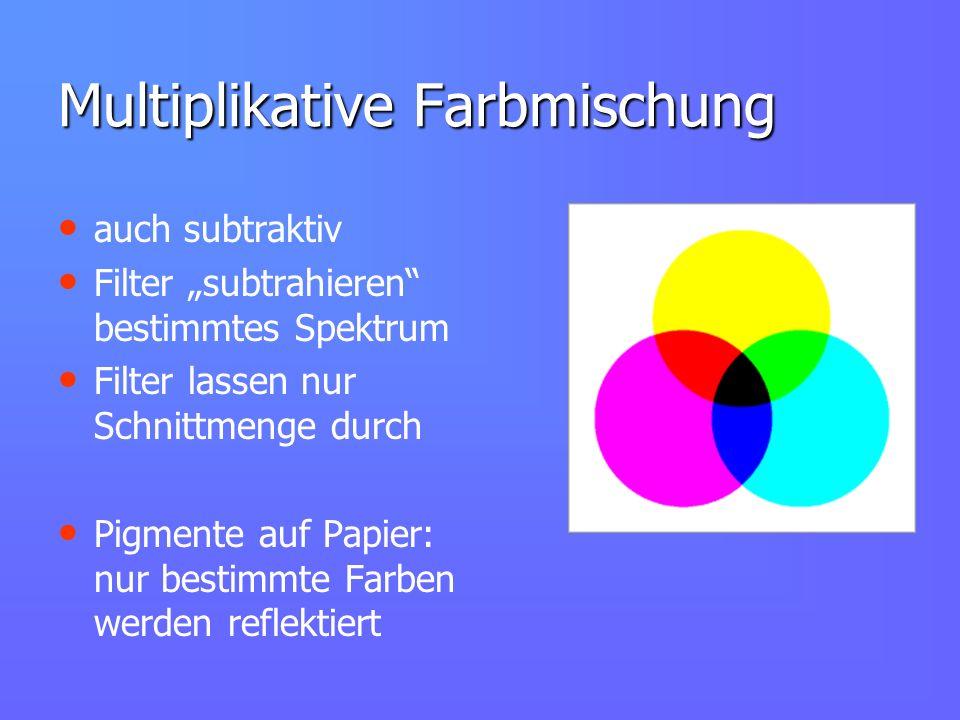 Multiplikative Farbmischung auch subtraktiv Filter subtrahieren bestimmtes Spektrum Filter lassen nur Schnittmenge durch Pigmente auf Papier: nur best