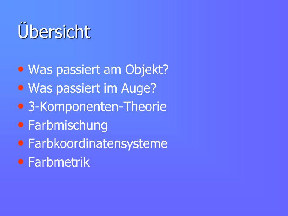 Übersicht Was passiert am Objekt? Was passiert im Auge? 3-Komponenten-Theorie Farbmischung Farbkoordinatensysteme Farbmetrik