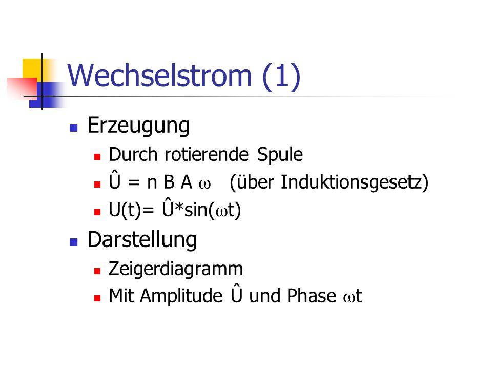 Wechselstrom (1) Erzeugung Durch rotierende Spule Û = n B A (über Induktionsgesetz) U(t)= Û*sin( t) Darstellung Zeigerdiagramm Mit Amplitude Û und Phase t