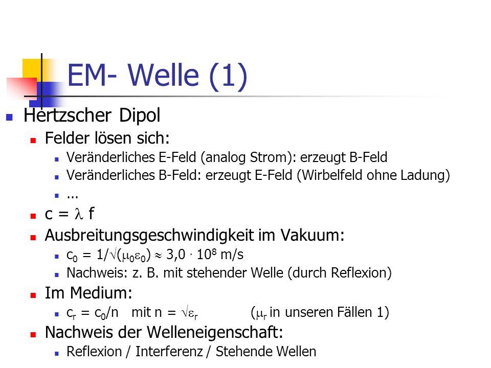 EM- Welle (1) Hertzscher Dipol Felder lösen sich: Veränderliches E-Feld (analog Strom): erzeugt B-Feld Veränderliches B-Feld: erzeugt E-Feld (Wirbelfeld ohne Ladung)...