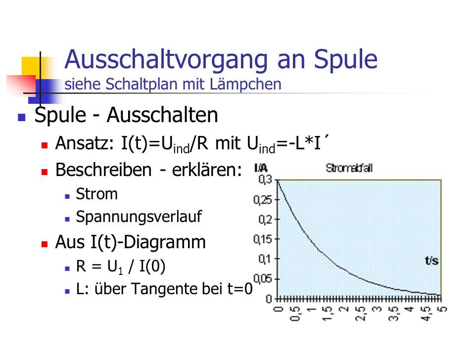 Ausschaltvorgang an Spule siehe Schaltplan mit Lämpchen Spule - Ausschalten Ansatz: I(t)=U ind /R mit U ind =-L*I´ Beschreiben - erklären: Strom Spannungsverlauf Aus I(t)-Diagramm R = U 1 / I(0) L: über Tangente bei t=0