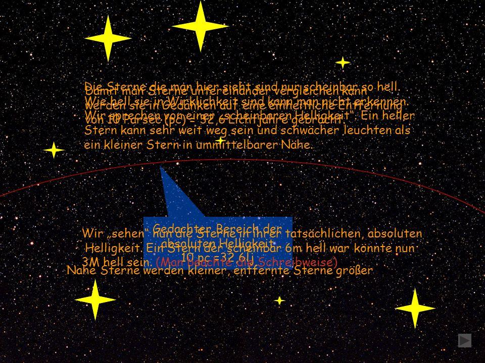 Gedachter Bereich der absoluten Helligkeit 10 pc =32,6lj W Die Sterne die man hier sieht sind nur scheinbar so hell.