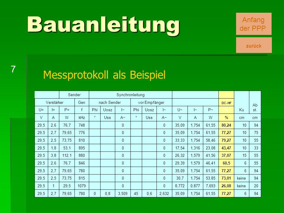 Messprotokoll als Beispiel Bauanleitung 7 Anfang der PPP SenderSynchronleitung Ku Ab st. VerstärkerGennach Sendervor Empfänger DC-HF U=I=P=fPhiUoszI~P