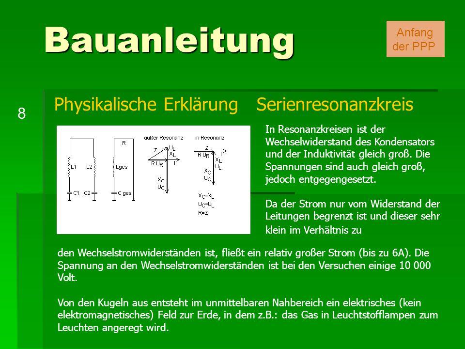 Bauanleitung 8 Anfang der PPP Physikalische Erklärung Serienresonanzkreis In Resonanzkreisen ist der Wechselwiderstand des Kondensators und der Indukt