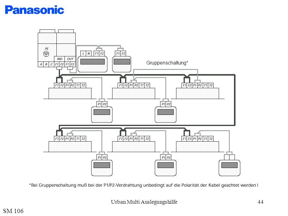 Urban Multi Auslegungshilfe44 Gruppenschaltung* SM 106