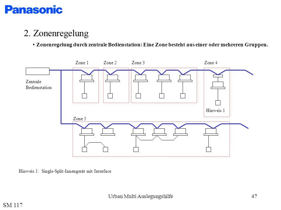 Urban Multi Auslegungshilfe47 2. Zonenregelung Zonenregelung durch zentrale Bedienstation: Eine Zone besteht aus einer oder mehreren Gruppen. Zentrale