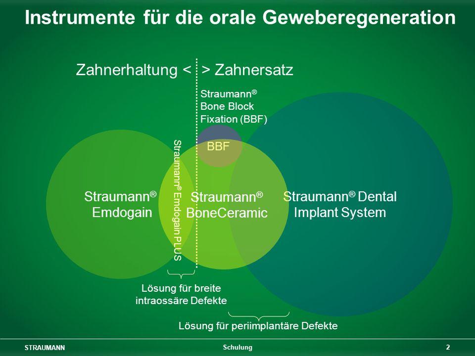 STRAUMANN 2 Schulung Zahnerhaltung <> Zahnersatz Straumann ® Dental Implant System Straumann ® Emdogain Straumann ® Bone Block Fixation (BBF) BBF Lösu