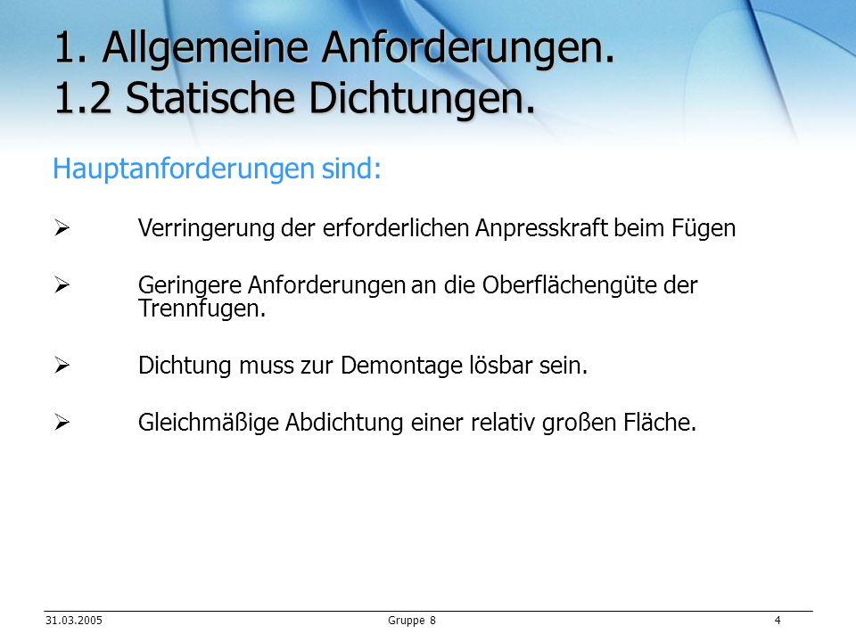 31.03.2005Gruppe 8 5 2.Anwendung Schiffswendegetriebe.