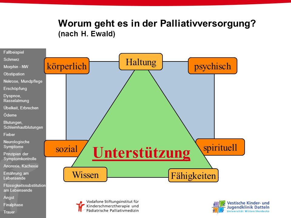 Leid körperlich sozial spirituell psychisch Unterstützung Haltung Wissen Fähigkeiten Worum geht es in der Palliativversorgung? (nach H. Ewald) Fallbei