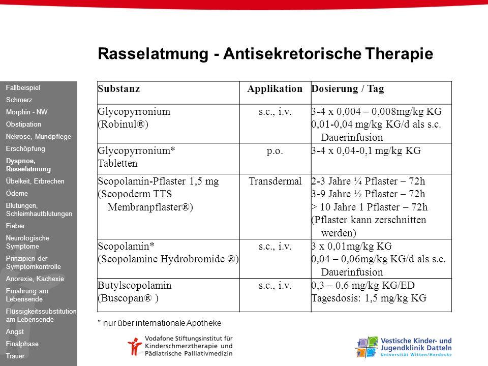 Rasselatmung - Antisekretorische Therapie SubstanzApplikationDosierung / Tag Glycopyrronium (Robinul®) s.c., i.v.3-4 x 0,004 – 0,008mg/kg KG 0,01-0,04