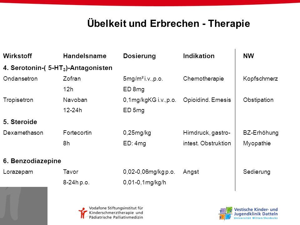 WirkstoffHandelsnameDosierungIndikationNW 4. Serotonin-( 5-HT 3 )-Antagonisten OndansetronZofran5mg/m² i.v.,p.o.ChemotherapieKopfschmerz 12hED 8mg Tro