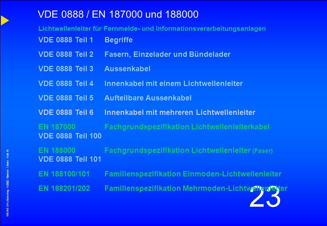 KRONE LWL-Schunlung 11/2002 Klausner / Bauer Folie 18 23 LWL Kabel (für Erdverlegung) Aramidfasern Bündelader mit bis zu 12 Glasfasern Zentrales Stütz