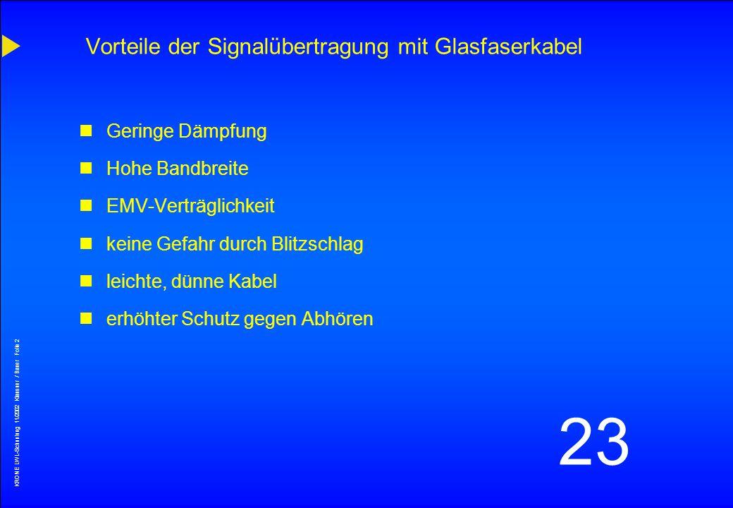 KRONE LWL-Schunlung 11/2002 Klausner / Bauer Folie 1 23 Lichtwellenleitertechnologie physikalische Grundlagen und Komponentenübersicht Zusammengestell