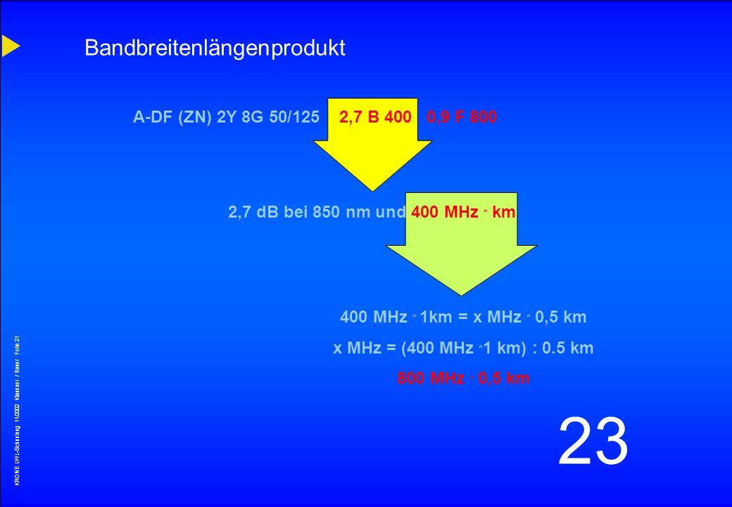 KRONE LWL-Schunlung 11/2002 Klausner / Bauer Folie 20 23 VDE 0888 Teil 3 1234567891011121314 AAussenkabel HHohlader ungefüllt WHohlader gefüllt BBünde