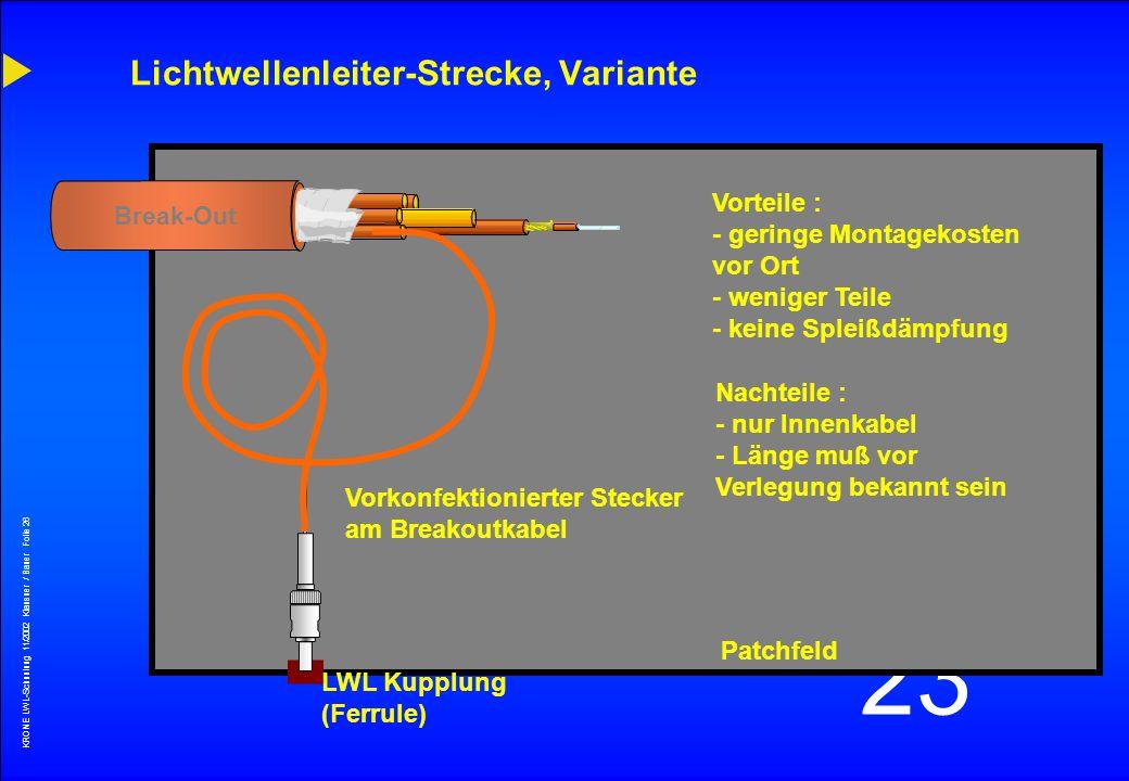 KRONE LWL-Schunlung 11/2002 Klausner / Bauer Folie 25 23 Spleißkassette I-D (ZN)... Lichtwellenleiter-Strecke, typischer Kabelabschluß (Spleißbox, -la