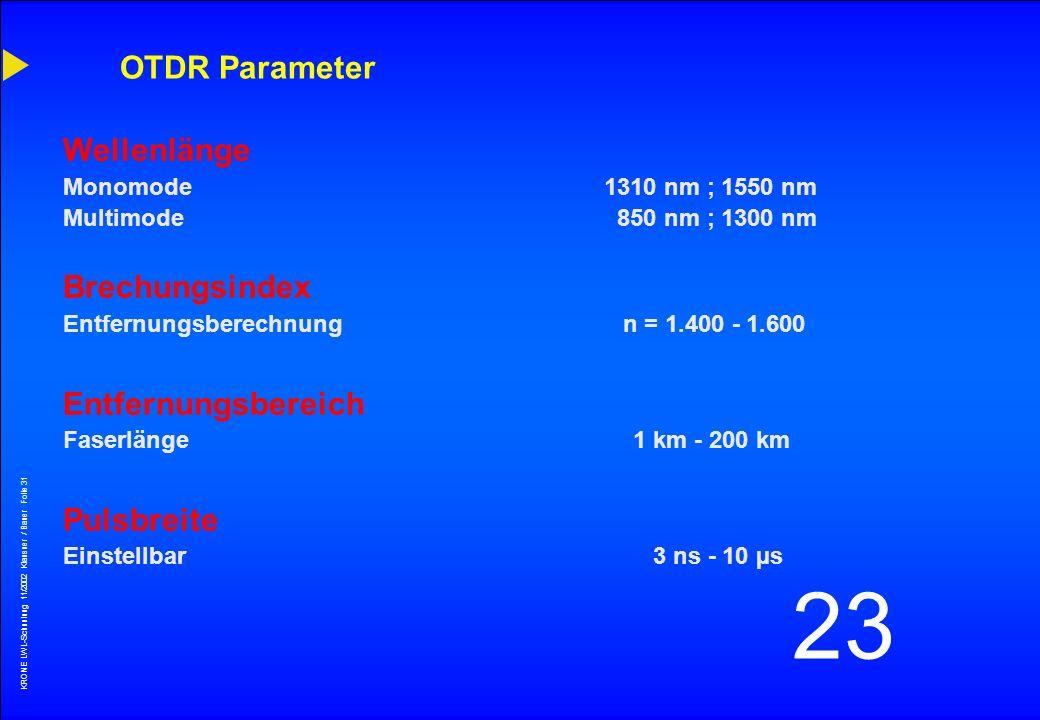KRONE LWL-Schunlung 11/2002 Klausner / Bauer Folie 30 23 OTDR - Blockschaltbild Optische Quelle Controller Empfänger Display Splitter