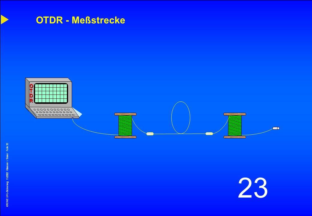 KRONE LWL-Schunlung 11/2002 Klausner / Bauer Folie 32 23 Entfernungsberechnung 50/125 62,5/1259/125 850 nm N = 1,4655 N = 1,4776 N = 1,47 1300 nm N =