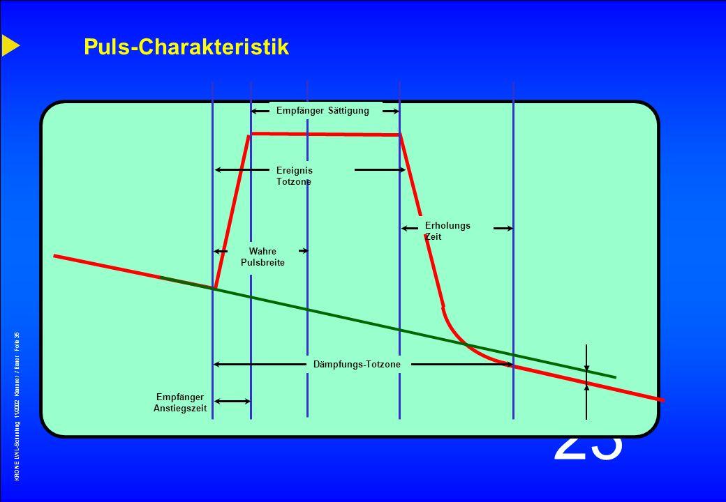 KRONE LWL-Schunlung 11/2002 Klausner / Bauer Folie 34 23 OTDR - Auswertung OTDR MeßgerätesteckerFaserdämpfung Rauschen Reflektierendes Ereignis (Steck
