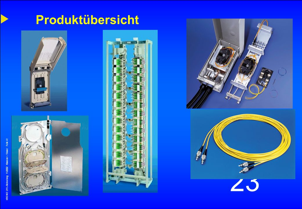 KRONE LWL-Schunlung 11/2002 Klausner / Bauer Folie 40 23 Stecksystem zum AnwenderDuplex SC (BFOC/2,5=ST) Stecksystem zur VerkabelungSimplex SC(BFOC/2,