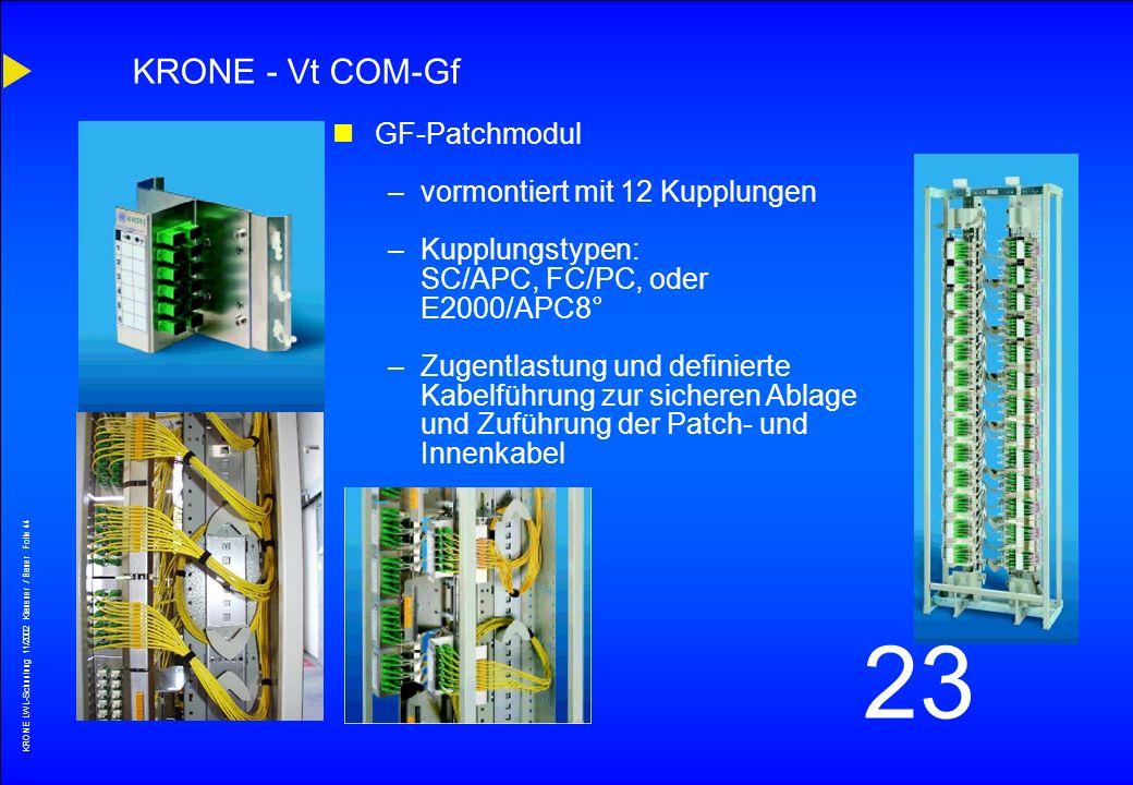 KRONE LWL-Schunlung 11/2002 Klausner / Bauer Folie 43 23 KRONE - Vt COM-Gf GF-Steckermodul –komplett vormontiert mit Einschub, Spleiß- und Überlängenk
