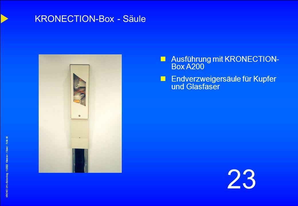 KRONE LWL-Schunlung 11/2002 Klausner / Bauer Folie 47 23 LMSys (Line Management System) Modular aufgebauter Glasfaser Verteilpunkt