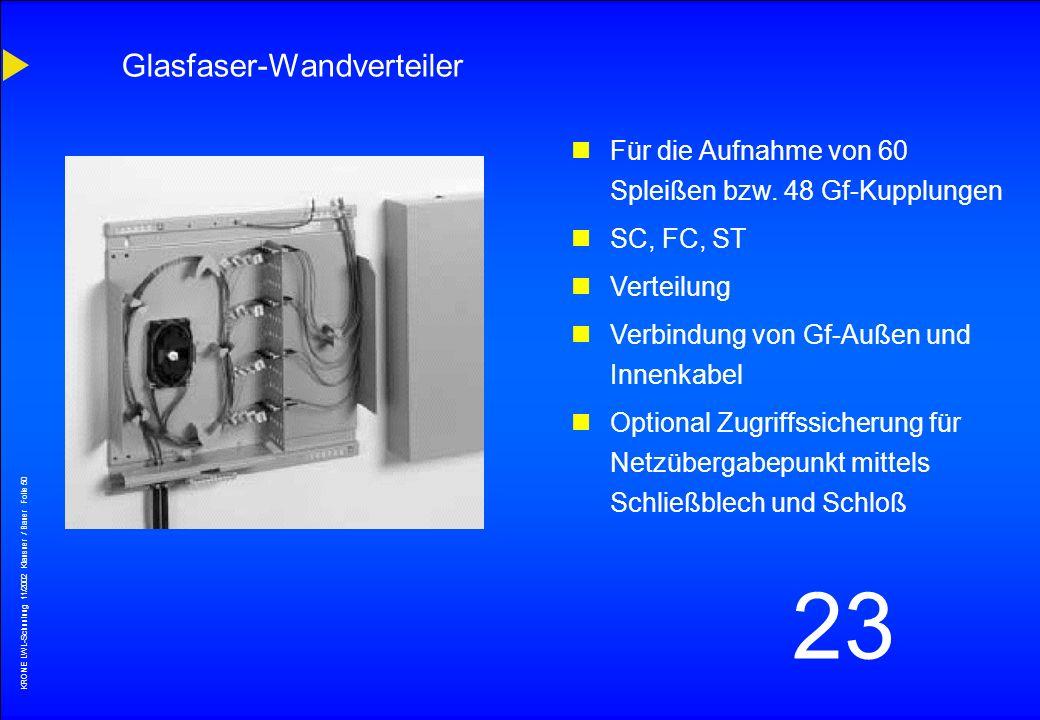 KRONE LWL-Schunlung 11/2002 Klausner / Bauer Folie 49 23 FIBERCOM Bausatz bestehend aus: Spleißmodul ( Aufnahme von max. 2 Spleißkassetten) Umlenkroll