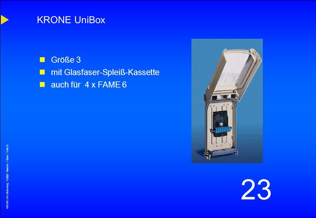 KRONE LWL-Schunlung 11/2002 Klausner / Bauer Folie 50 23 Glasfaser-Wandverteiler Für die Aufnahme von 60 Spleißen bzw. 48 Gf-Kupplungen SC, FC, ST Ver